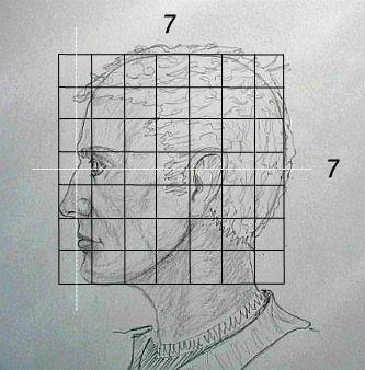 Kako Nacrtati Portret - Profil