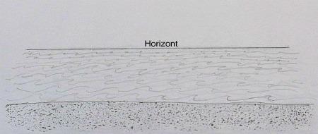 Perspektiva u crtanju, horizont