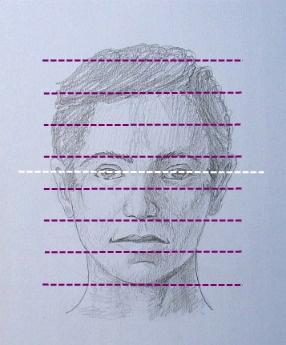 Kako Nacrtati Portret-Anfas